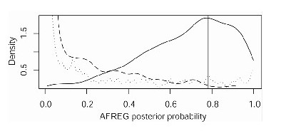 About Fig. 4 of Fagundes et al. (2007)