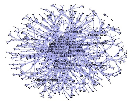 coauthorship and citation networks
